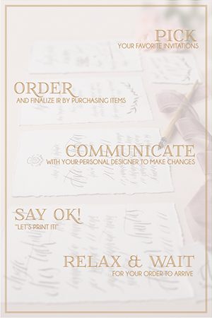 wedding-invitations-how-to-order